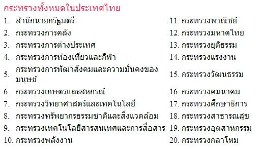 กระทรวงทั้งหมดในประเทศไทย