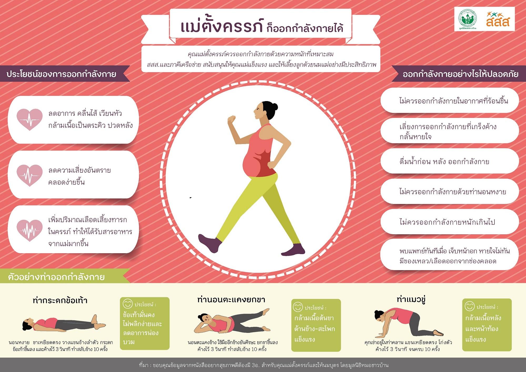 แม่ตั้งครรภ์ก็ออกกำลังกายได้ thaihealth